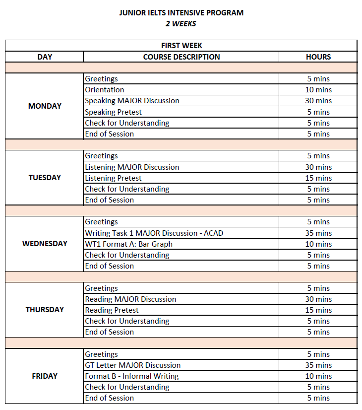 Junior IELTS Course Outline 1