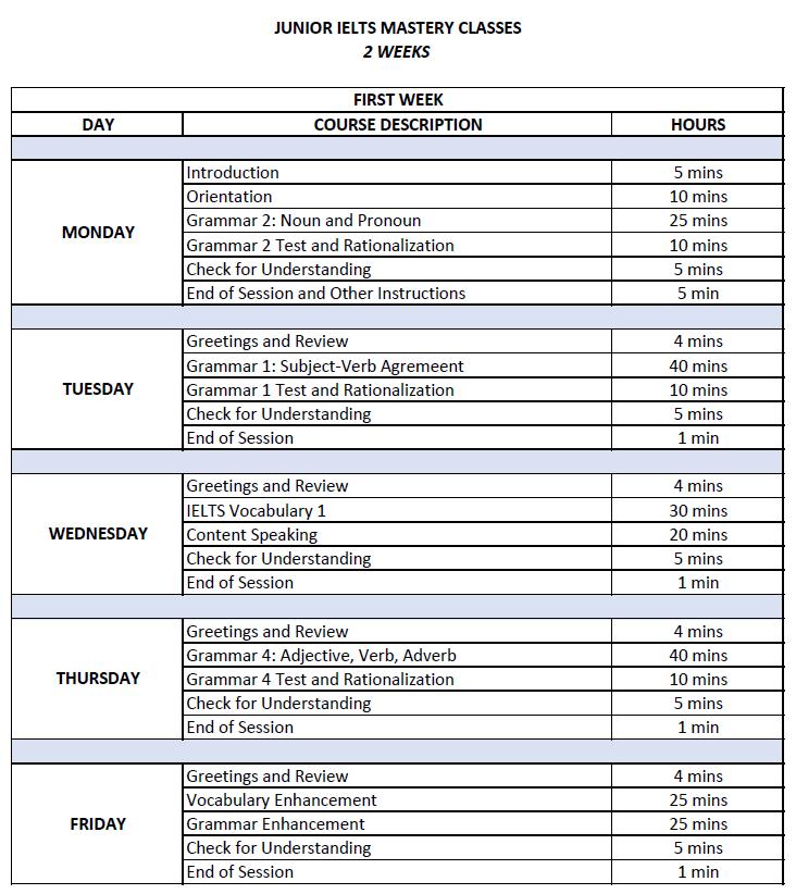 Junior IELTS Mastery Classes Course Outline 1