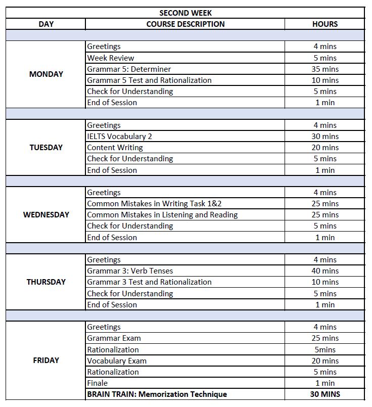 Junior IELTS Mastery Classes Course Outline 2