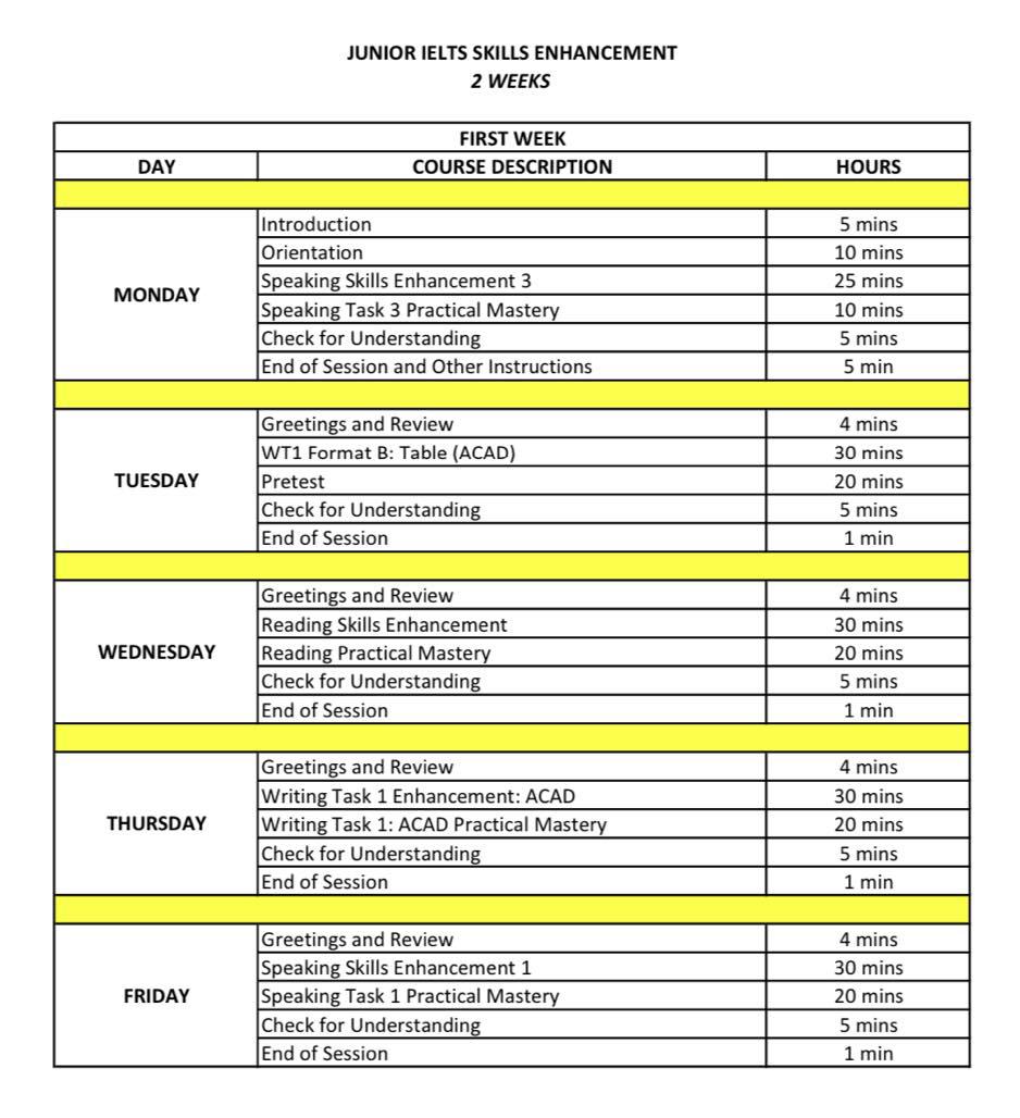 Course Outline - Junior IELTS Skills Enhancement - 1