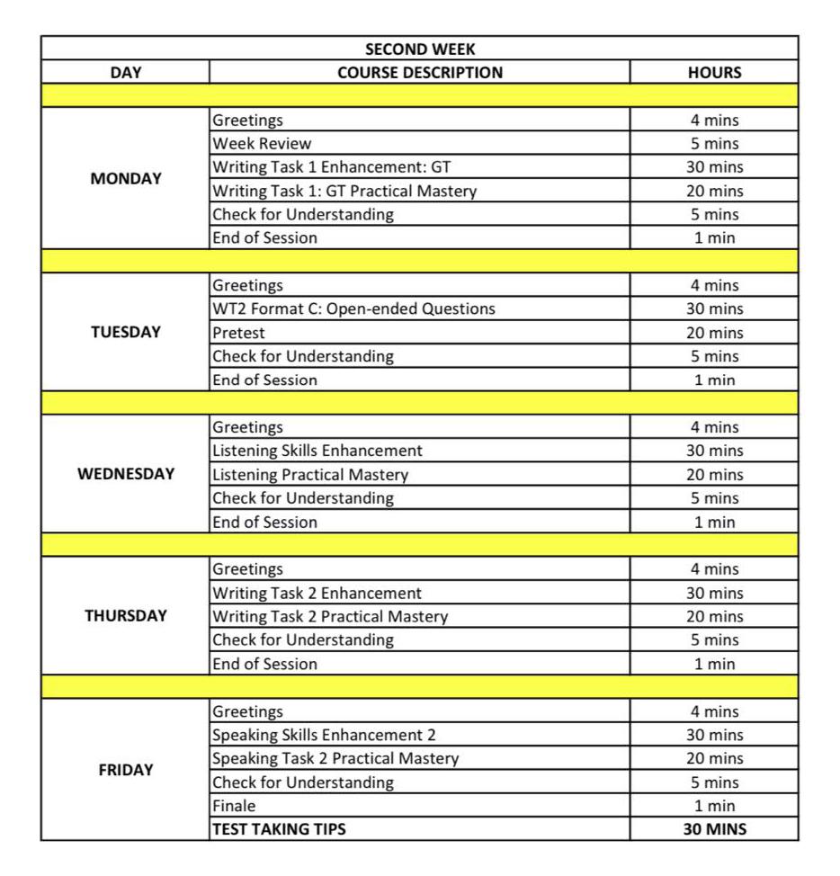 Course Outline - Junior IELTS Skills Enhancement - 2